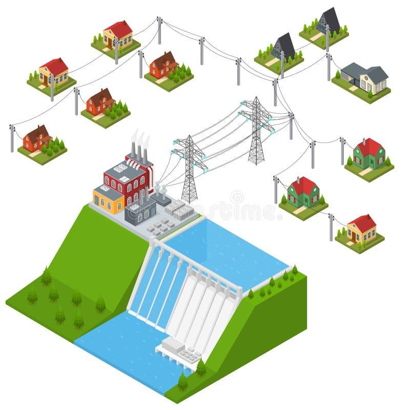 Isometrisk sikt för Hydroelectricitykraftverk vektor vektor illustrationer