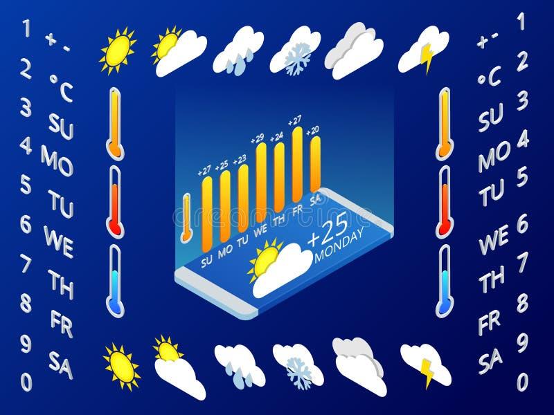 Isometrisk uppsättning av beståndsdelar för väderapplikationdesign Vädersymboler, design för en mobil applikationväderprognos stock illustrationer