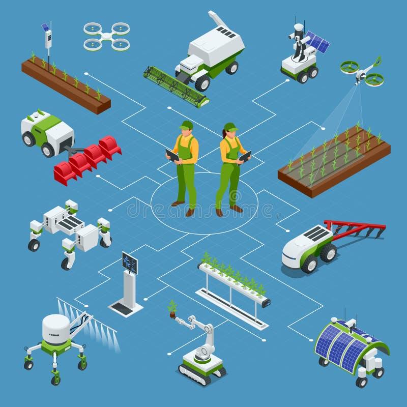 Isometrisk uppsättning av smart branschrobot 4 för iot 0 robotar i åkerbrukt och att bruka roboten, robotväxthus Åkerbrukt ila vektor illustrationer