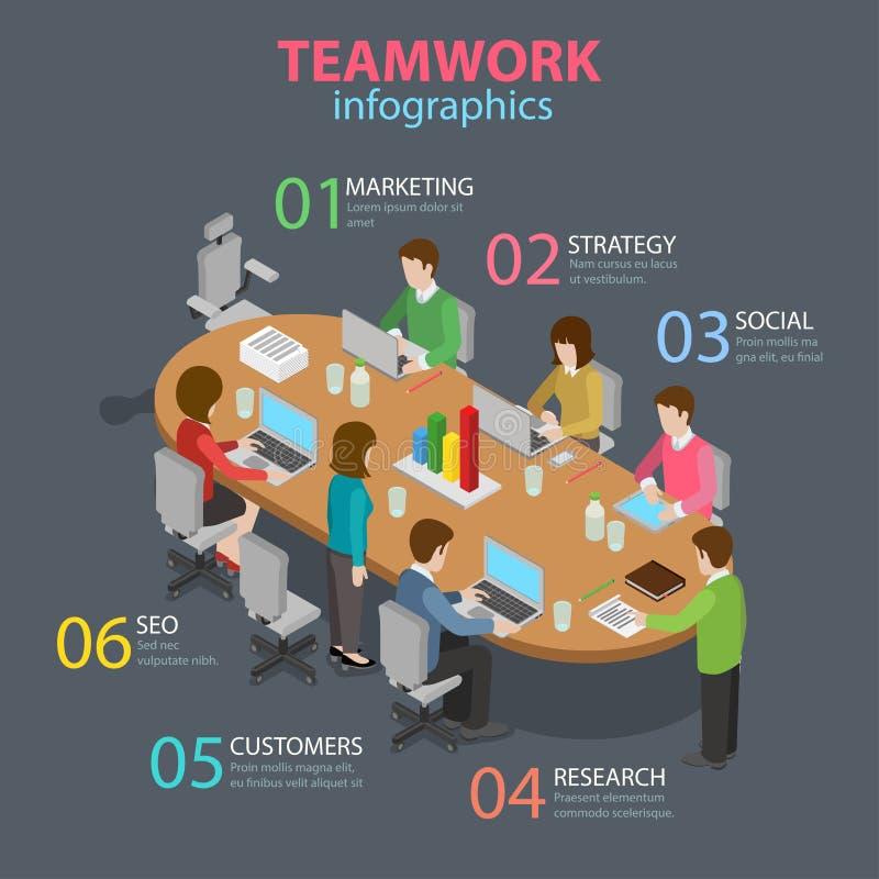 Isometrisk vektor för lägenhet för tabell för mötesrum för teamworkkontorspersonal vektor illustrationer