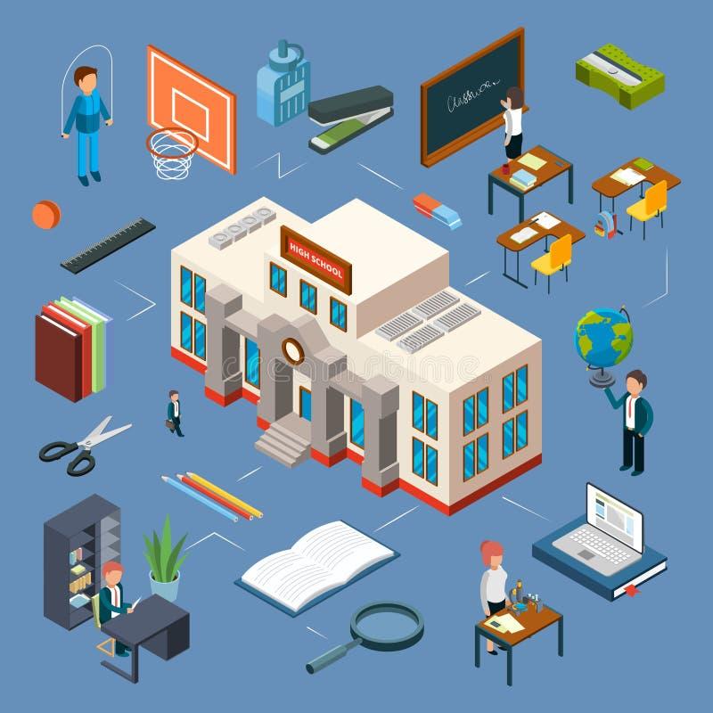 Isometrisk vektorillustration för högstadium byggnad för skola 3D, klassrum, lärare, böcker, brevpapper vektor illustrationer