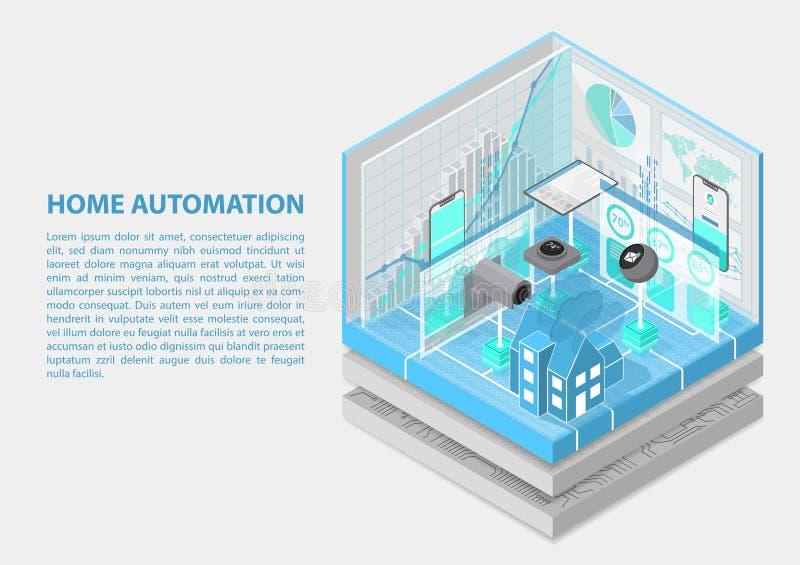 Isometrisk vektorillustration för hem- automation Abstrakt 3D som är infographic för släkta ämnen för hem- automation vektor illustrationer
