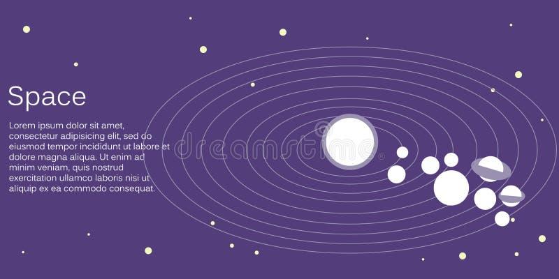 Isometrisk vektorsolsystem för lägenhet som 3D visar planeter runt om solen vektor illustrationer