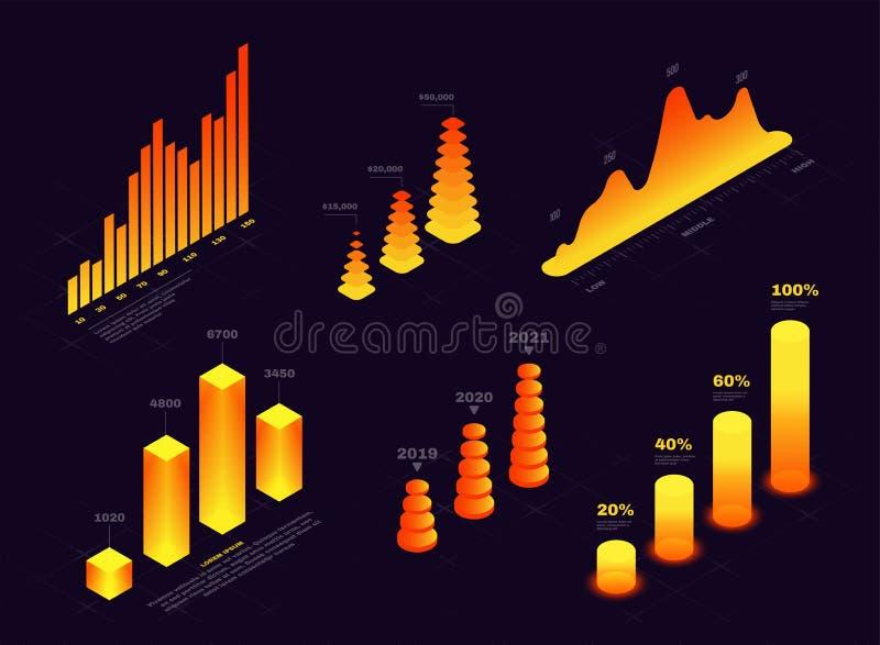 Isometriska beståndsdelar för infographic och rapport, grafer, vågor och kolonner Statistik av data, finansiell rapport royaltyfri illustrationer
