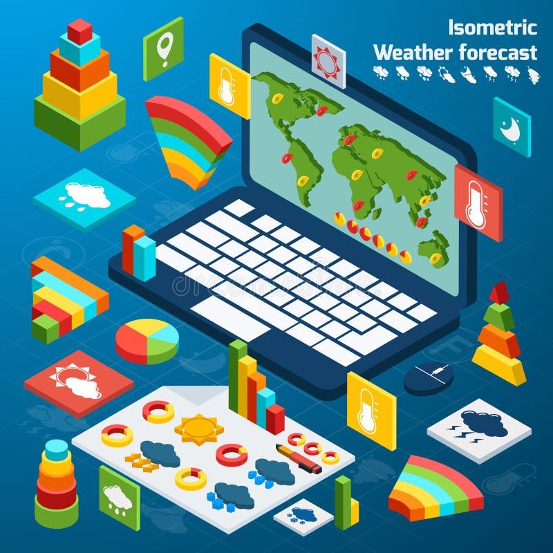 Isometriska symboler för väder stock illustrationer
