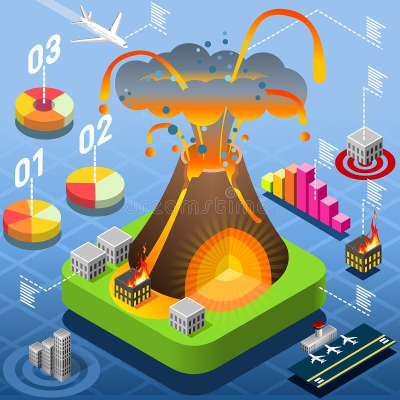Isometriska Volcano Eruption Infographic vektor illustrationer