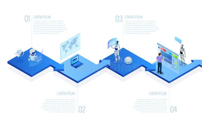 Isometriskt begrepp av RPA, konstgjord intelligens, robotteknikprocessautomation, ai i fintech eller maskinomformning royaltyfri illustrationer