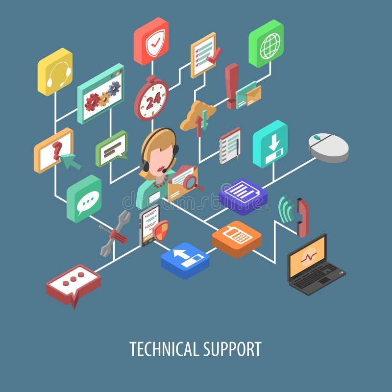 Isometriskt begrepp för service stock illustrationer