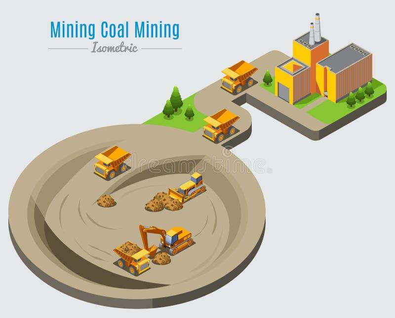 Isometriskt coalminingbegrepp stock illustrationer