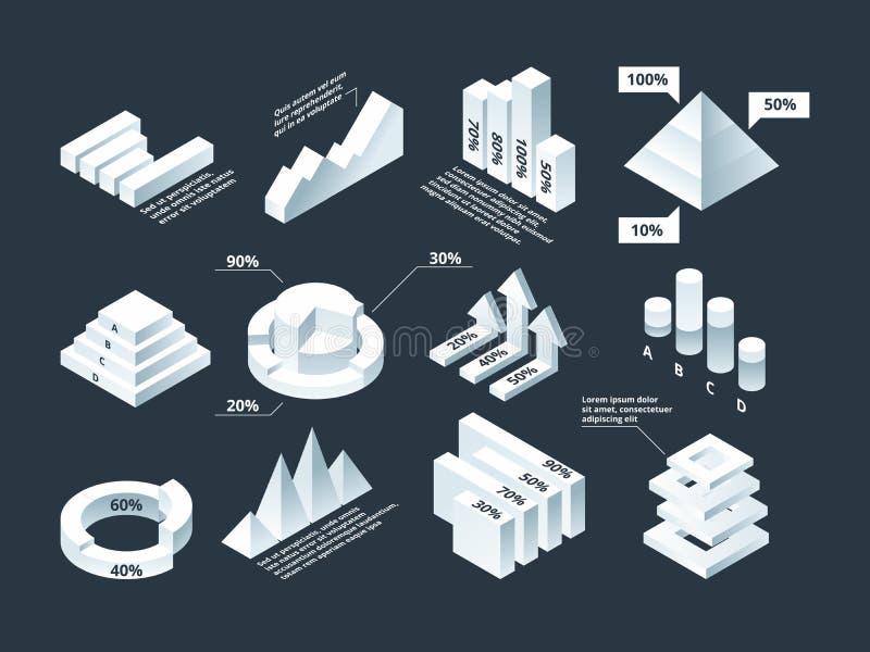 Isometriskt diagram Det Infographic affärsdiagrammet kartlägger den tomma infographic mallen för statistik-formvektorn stock illustrationer