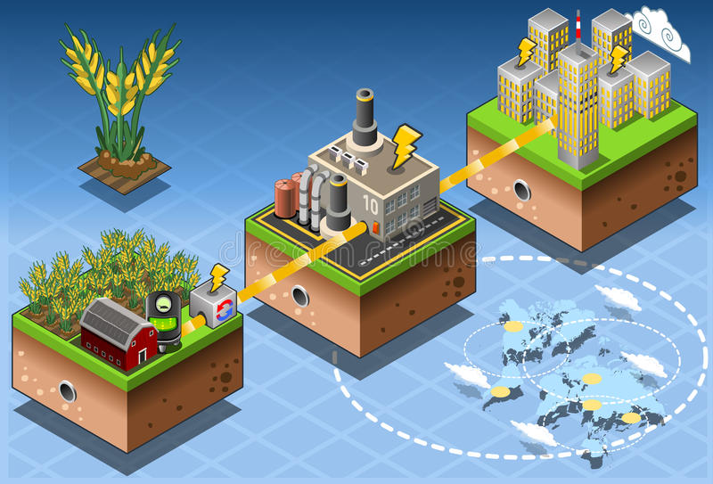 Isometriskt diagram för förnybara energikällor för Infographic biomassakälla stock illustrationer