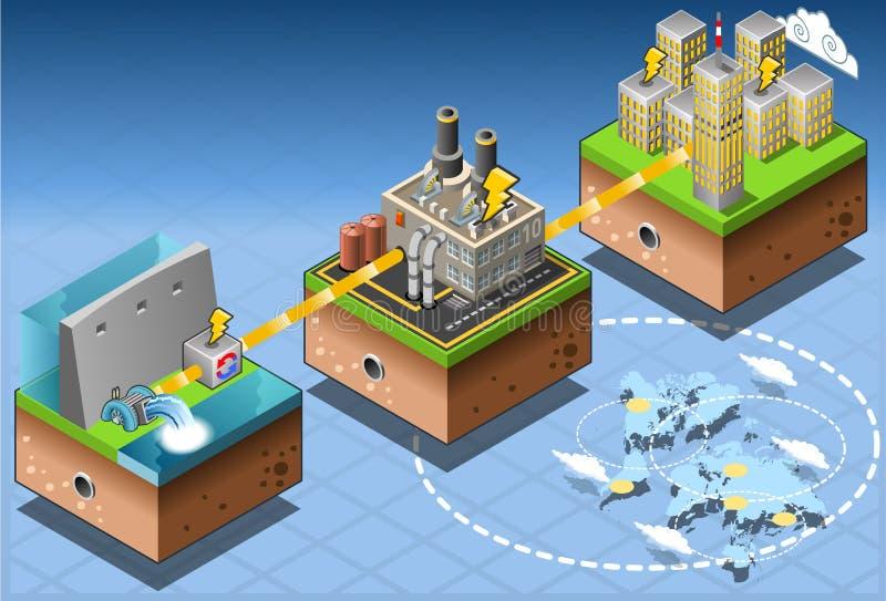 Isometriskt diagram för Infographic energiplockning royaltyfri illustrationer