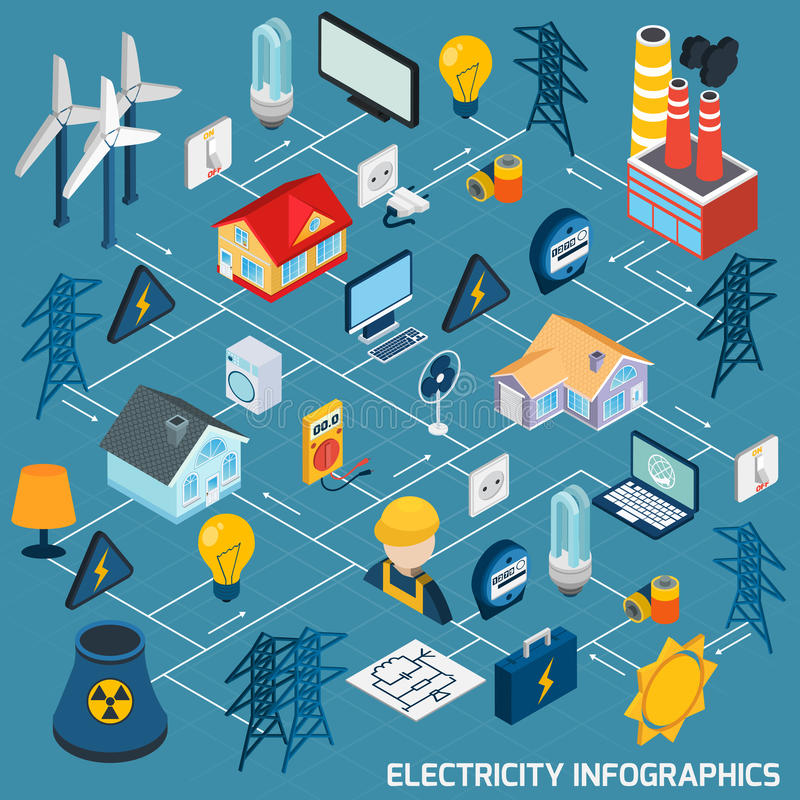 Isometriskt flödesdiagram för elektricitet stock illustrationer