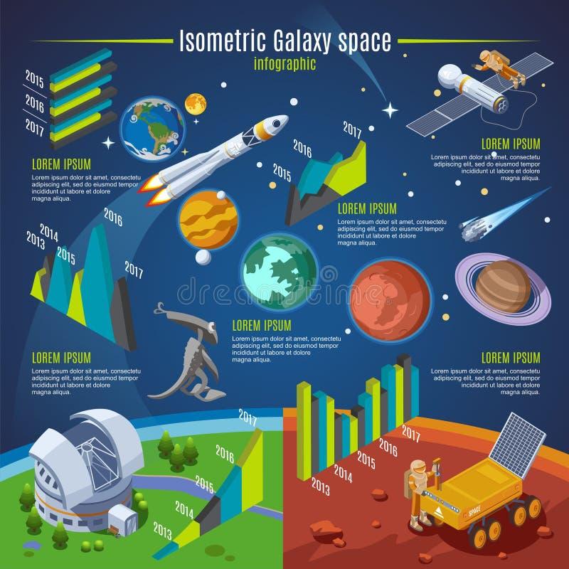 Isometriskt galaxutrymmeInfographic begrepp royaltyfri illustrationer