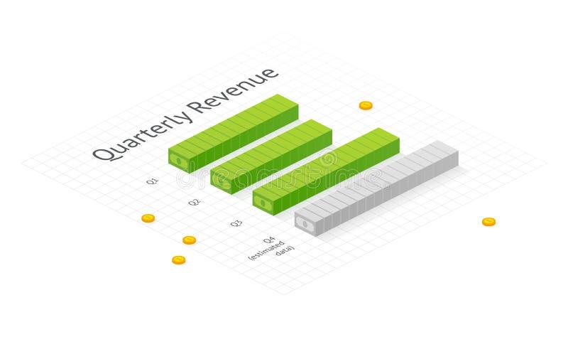 Isometriskt intäktdiagram stock illustrationer