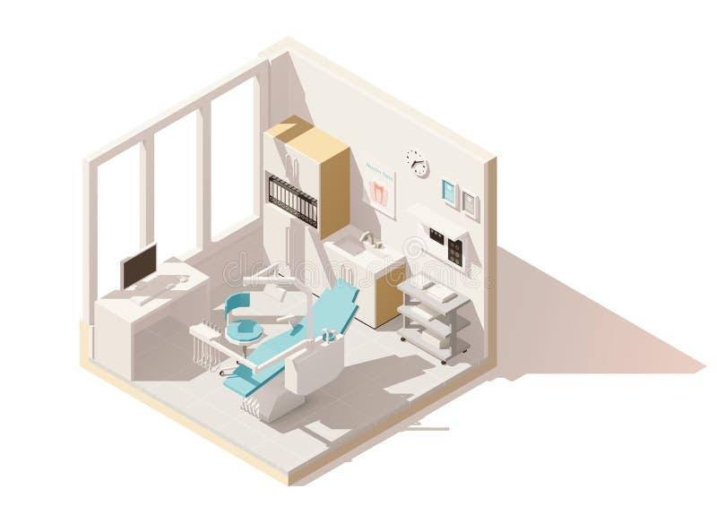 Isometriskt lågt poly tand- kontor för vektor stock illustrationer