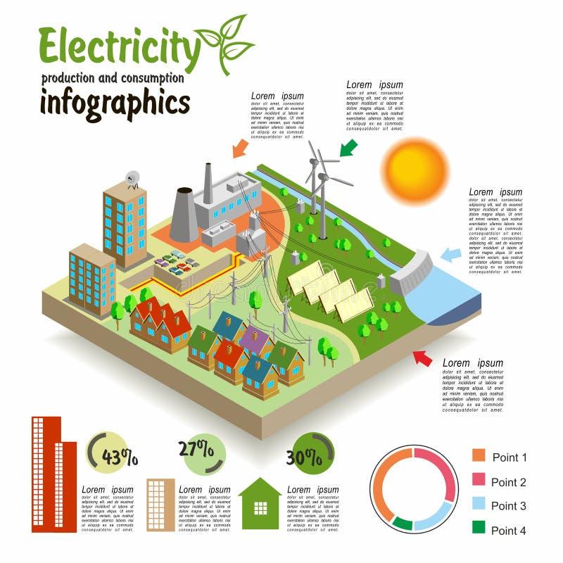 Isometriskt landskap för mall elektricitet stock illustrationer