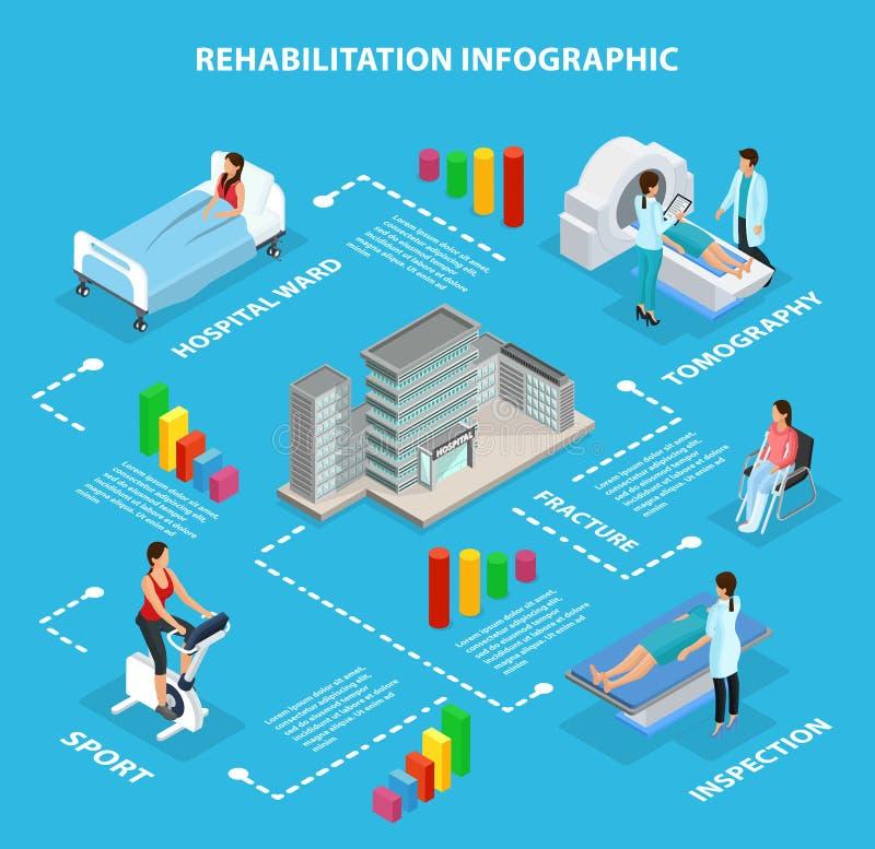 Isometriskt medicinskt rehabiliteringInfographic begrepp royaltyfri illustrationer