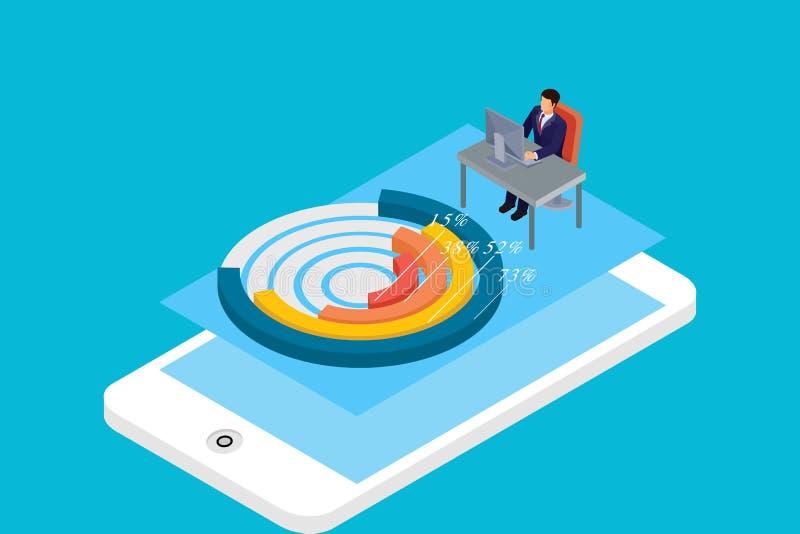 Isometriskt mobilt begrepp som är infographic, i vit isolerad bakgrund med folk och Digital släkt tillgång royaltyfria bilder