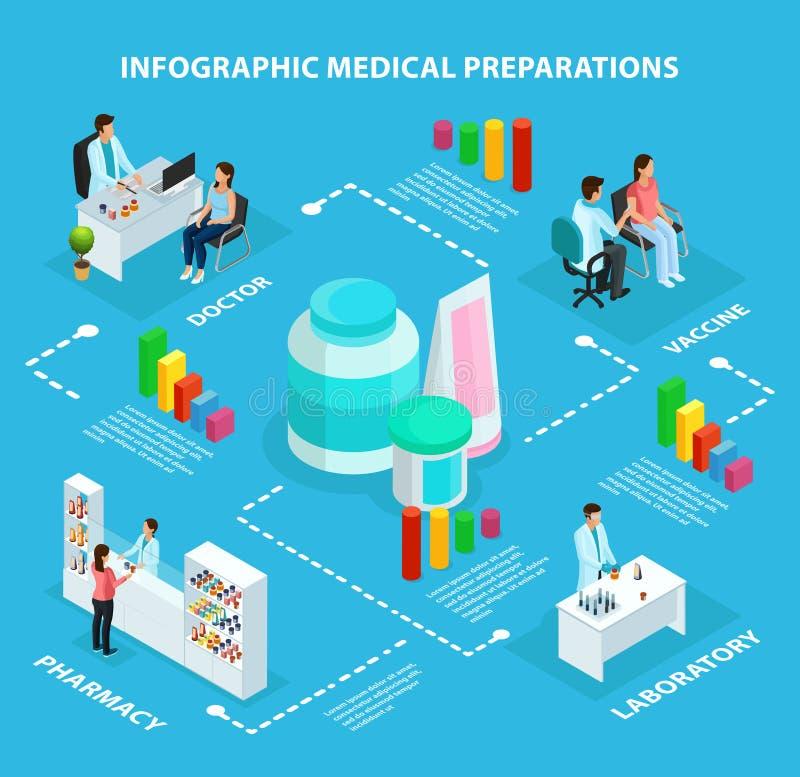 Isometriskt sjukvårdInfographic begrepp royaltyfri illustrationer