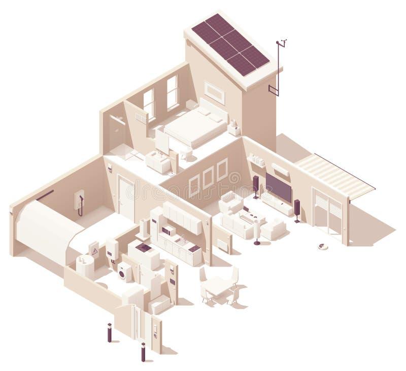 Isometriskt smart hem för vektor vektor illustrationer