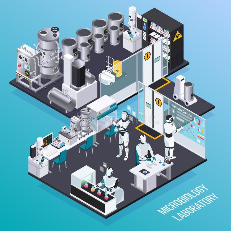 Isometriskt yrkebegrepp för robot stock illustrationer