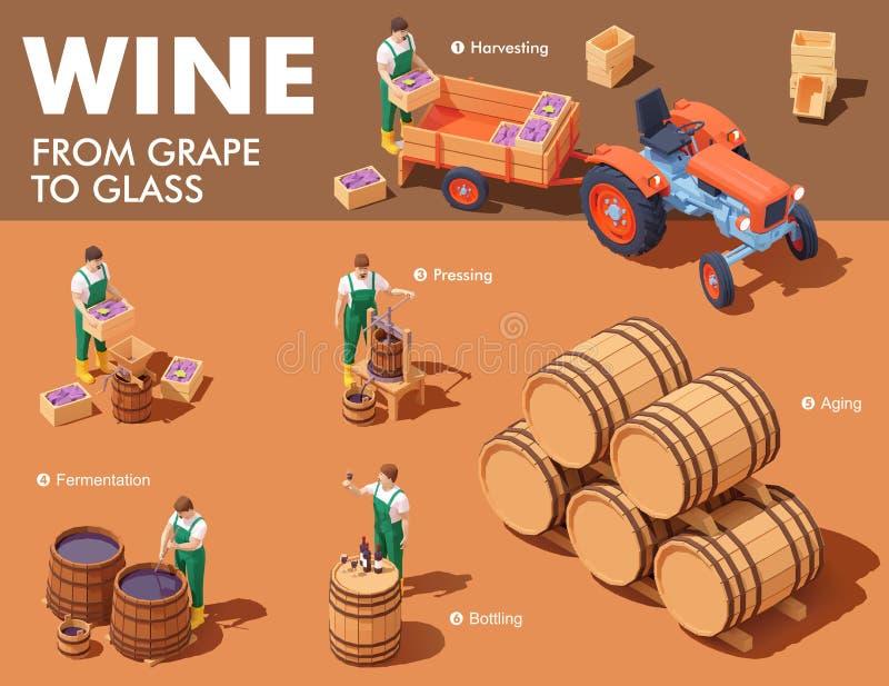 Isoometrisches Verfahren zur Weinbereitung vektor abbildung