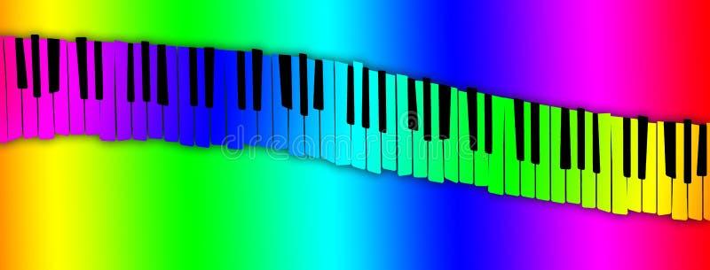 Ist hier eine stilisierte, verzerrte Retro- Klaviertastatur lizenzfreie abbildung