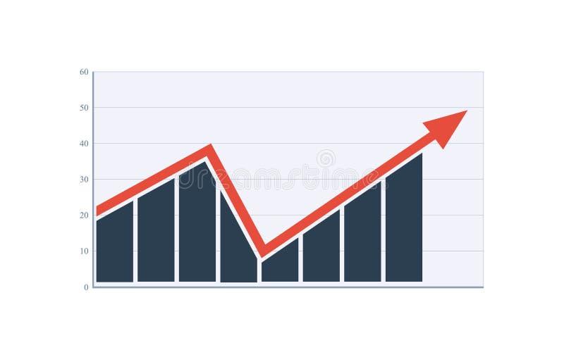 Istogramma con la freccia l'analisi dei dati di affari rappresenta graficamente con la tendenza relativa crescente allo stile pia illustrazione di stock