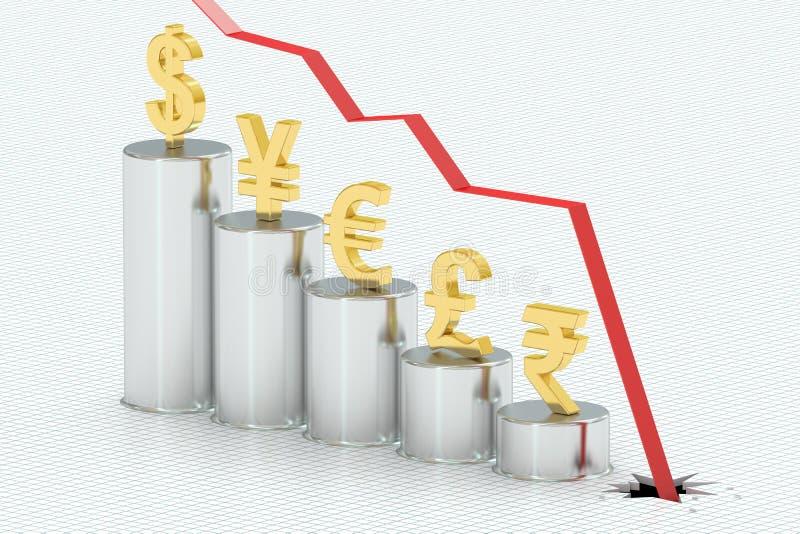 Istogramma di caduta con i simboli delle valute, rappresentazione 3D illustrazione di stock