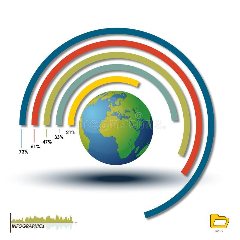Istogramma di Infographic del mondo, grafici del diagramma royalty illustrazione gratis