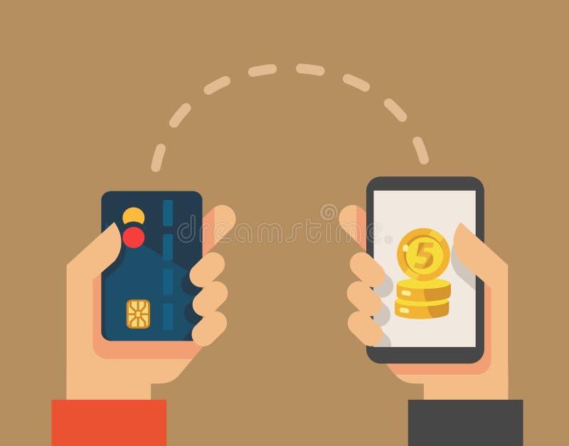 Istota ludzka wręcza chwyta smartphone i kredytową kartę ilustracja wektor
