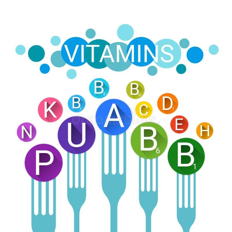 Istotne Chemicznych elementów odżywki kopalin witaminy ilustracja wektor