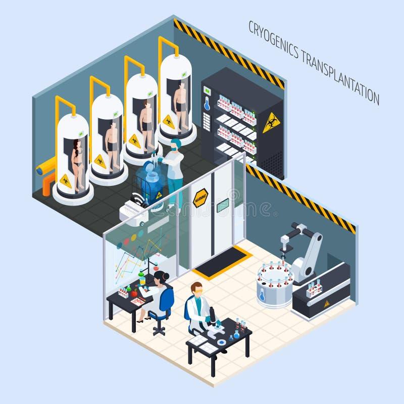 Istoty ludzkiej Cryogeny Isometric skład ilustracja wektor
