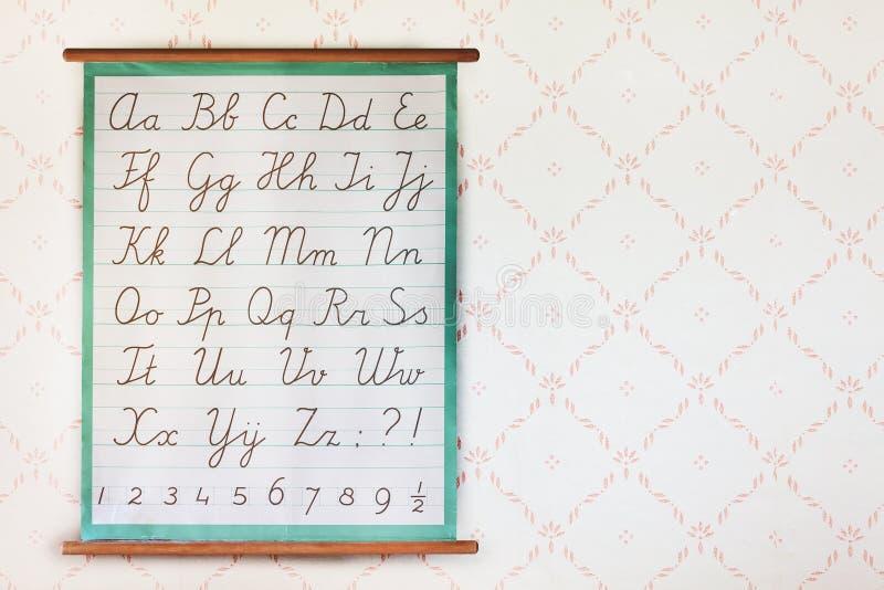 Istruisca il manifesto con l'alfabeto davanti alla retro carta da parati fotografia stock libera da diritti