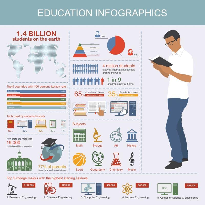 Istruzione Infographic Simboli ed elementi di progettazione royalty illustrazione gratis