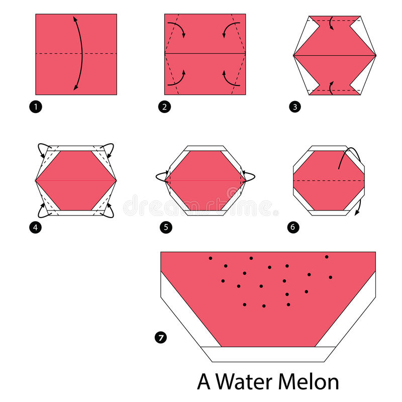 Istruzioni graduali come produrre ad origami un'anguria royalty illustrazione gratis