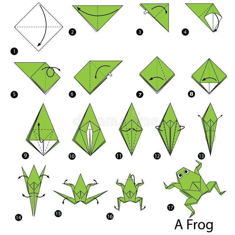 Istruzioni graduali come rendere ad origami una rana illustrazione vettoriale
