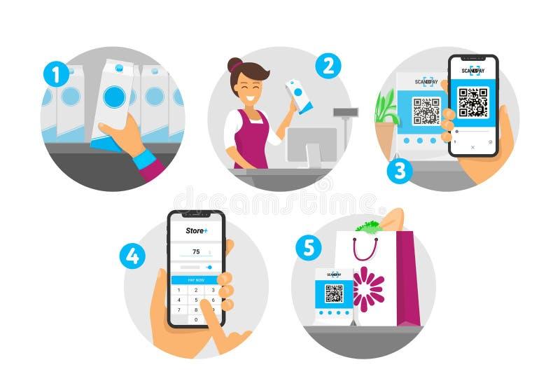 Istruzioni graduali per l'acquisto ed il pagamento del codice del qr Comprando nel deposito e pagamento dallo smartphone Vettore illustrazione di stock