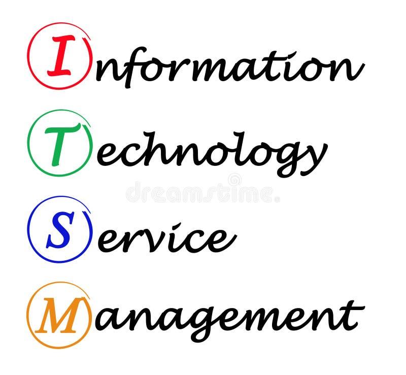 IT为管理ITSM服务 皇族释放例证