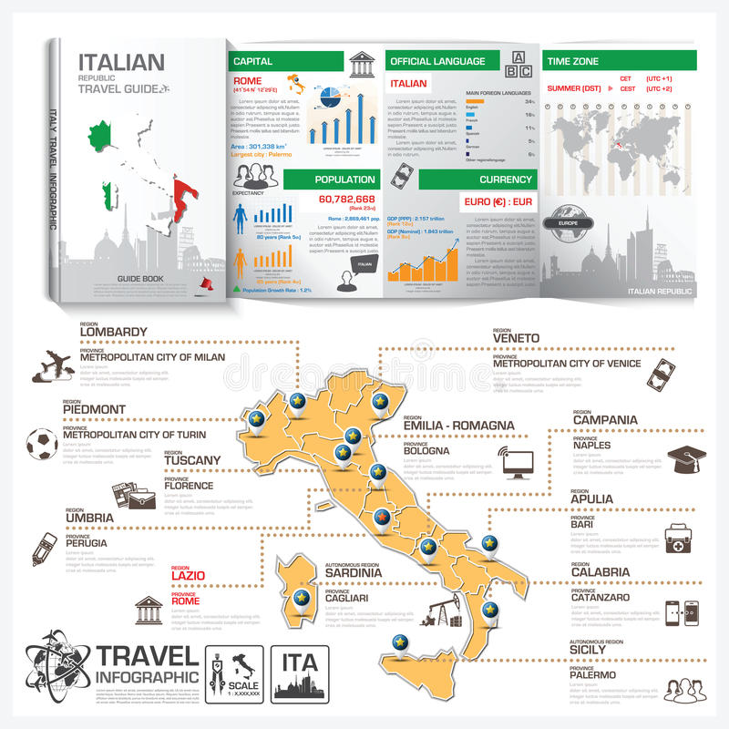 Italian Republic Travel Guide Book Business Infographic With Map