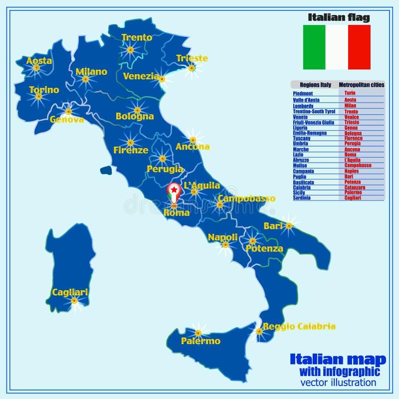Italien översikt med italienska regioner och den infographic arbetslöns stock illustrationer