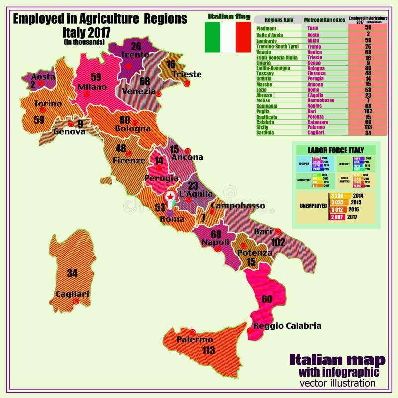 Italien översikt med italienska regioner och infographic som används i jordbruk stock illustrationer