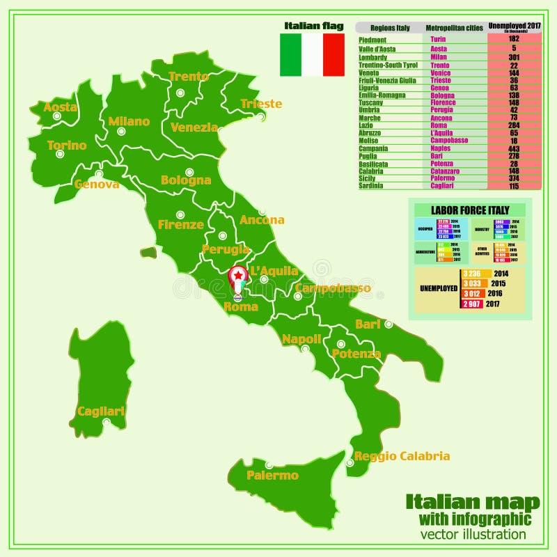 Italien-Karte mit italienischen Regionen und infographic Arbeitskr?ften stock abbildung
