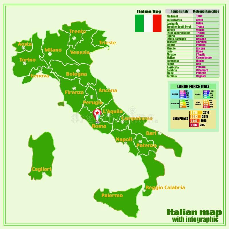 Italien ?versikt med italienska regioner och infographic arbetsstyrka vektor illustrationer