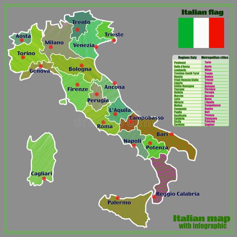 Italien ?versikt med italienska regioner och infographic vektor illustrationer