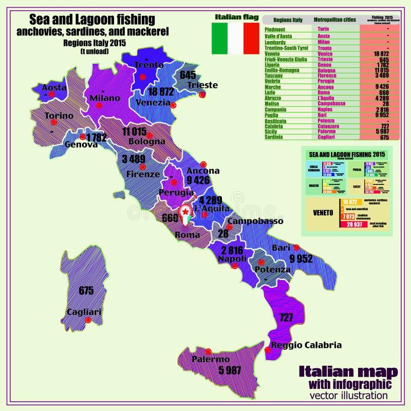 Italien ?versikt med italienska regioner och infographic havs- och lagunfiske stock illustrationer