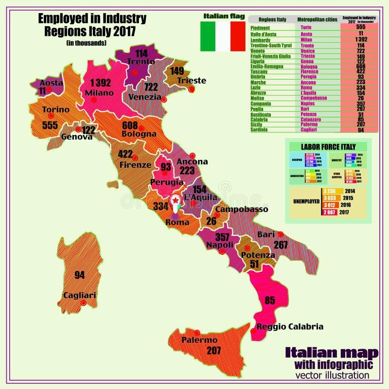 Italien ?versikt med italienska regioner och infographic som anv?nds i bransch royaltyfri illustrationer