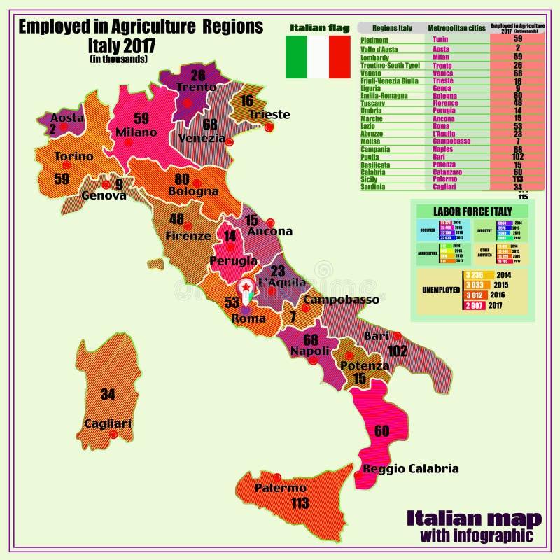 Italien ?versikt med italienska regioner och infographic som anv?nds i jordbruk royaltyfri illustrationer