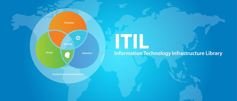 ITIL信息技术基础设施图书馆公司事务 皇族释放例证